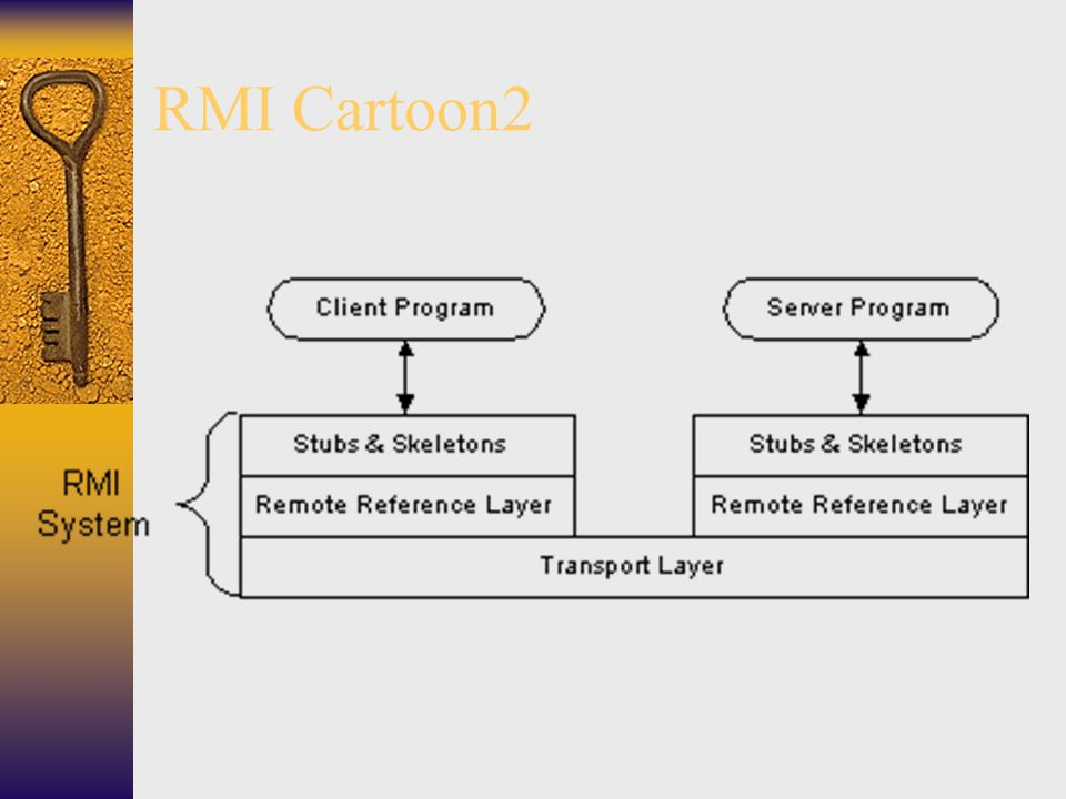 Steps for RMI Application  Implement both client and server on single machine to test  Create two directories –client –server