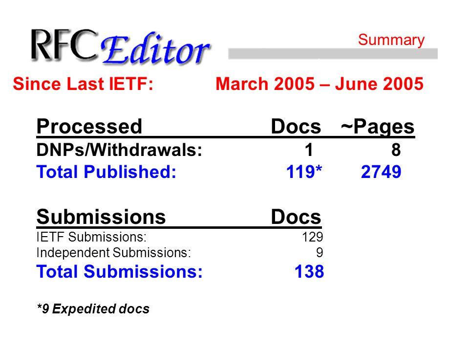2 Summary Since Last IETF: March 2005 – June 2005 ProcessedDocs~Pages DNPs/Withdrawals: 1 8 Total Published: 119* 2749 SubmissionsDocs IETF Submission