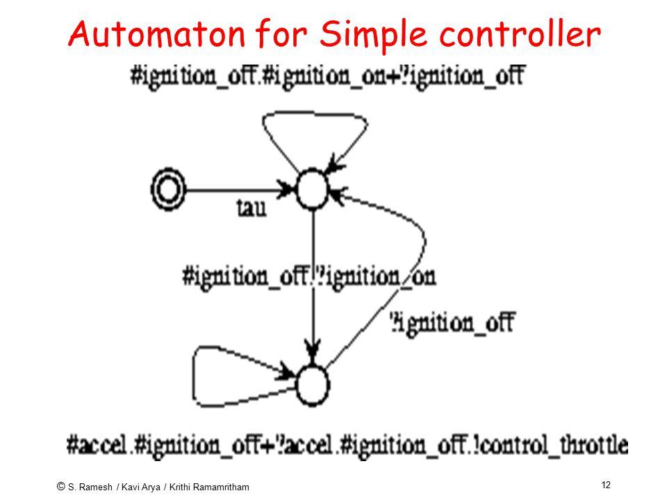 © S. Ramesh / Kavi Arya / Krithi Ramamritham 12 Automaton for Simple controller