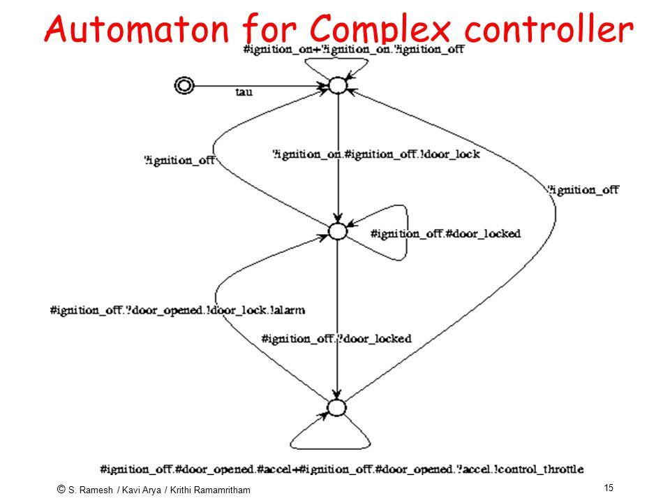 © S. Ramesh / Kavi Arya / Krithi Ramamritham 15 Automaton for Complex controller
