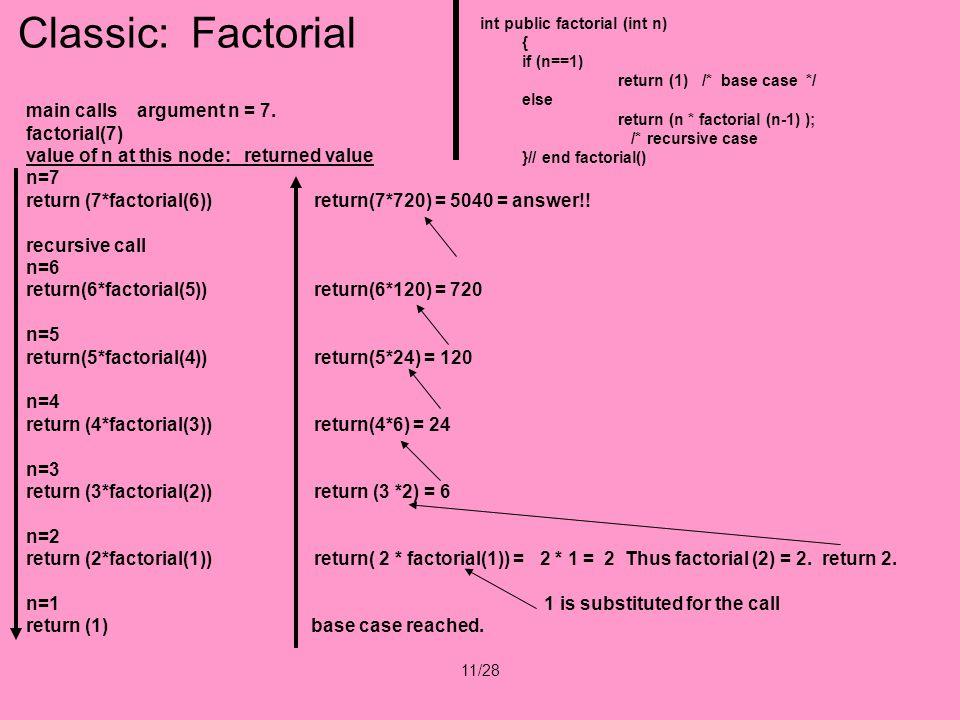11/28 main calls argument n = 7.