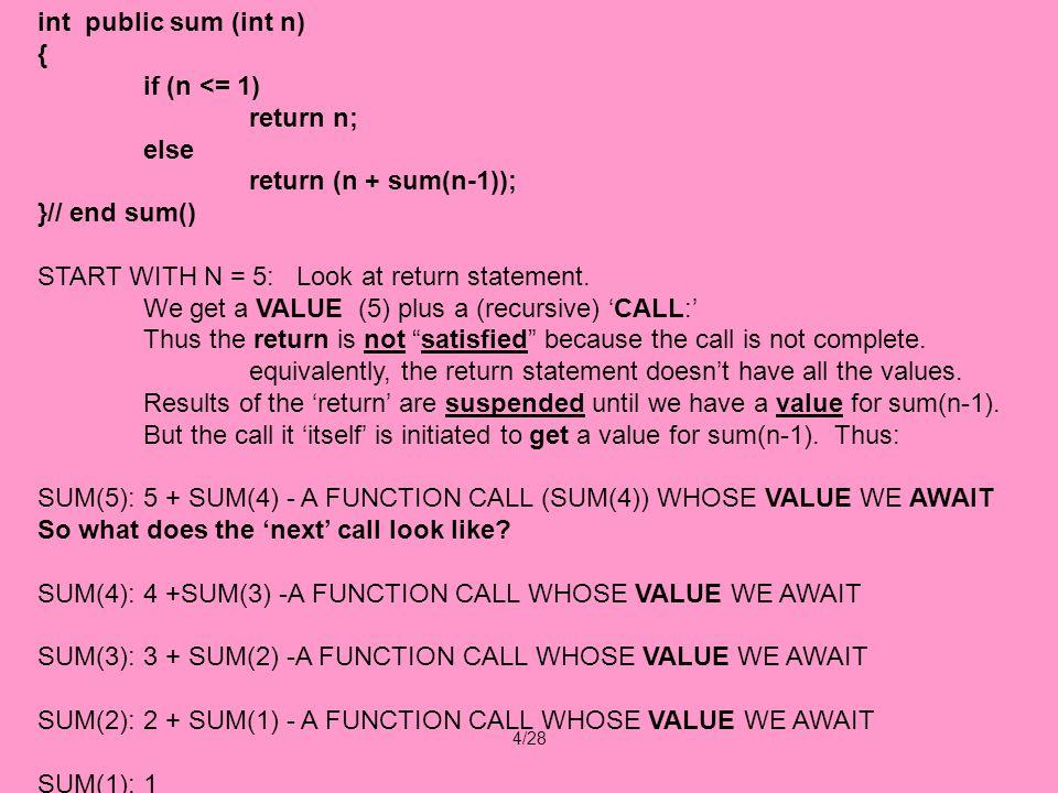 4/28 int public sum (int n) { if (n <= 1) return n; else return (n + sum(n-1)); }// end sum() START WITH N = 5: Look at return statement.