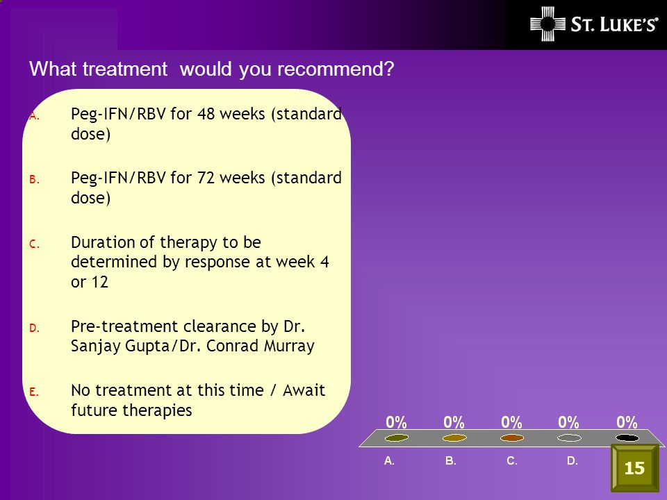 A. Peg-IFN/RBV for 48 weeks (standard dose) B. Peg-IFN/RBV for 72 weeks (standard dose) C. Duration of therapy to be determined by response at week 4