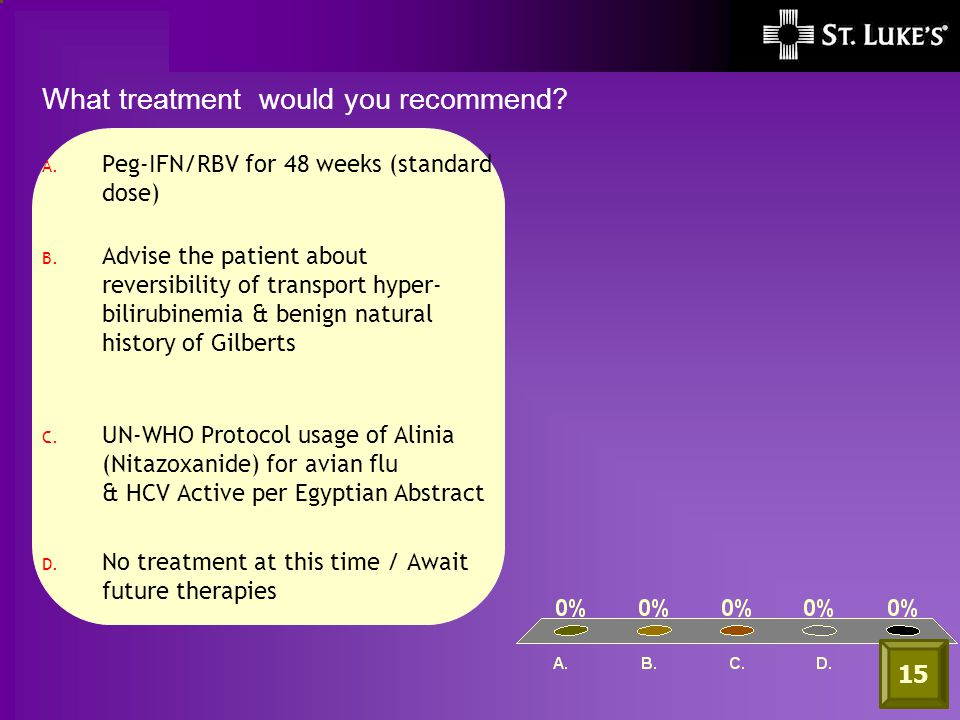 A. Peg-IFN/RBV for 48 weeks (standard dose) B.