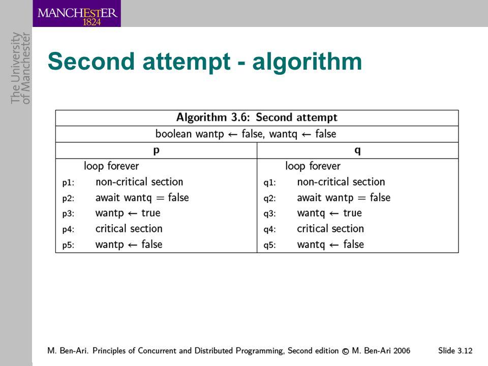 Sept 2011 23 Second attempt - algorithm