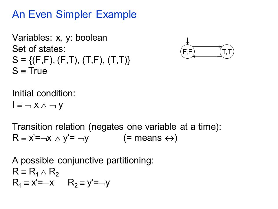 An Even Simpler Example Variables: x, y: boolean Set of states: S = {(F,F), (F,T), (T,F), (T,T)} S  True Initial condition: I   x   y Transition relation (negates one variable at a time): R  x'=  x  y'=  y (= means  ) A possible conjunctive partitioning: R  R 1  R 2 R 1  x'=  x R 2  y'=  y F,FT,T