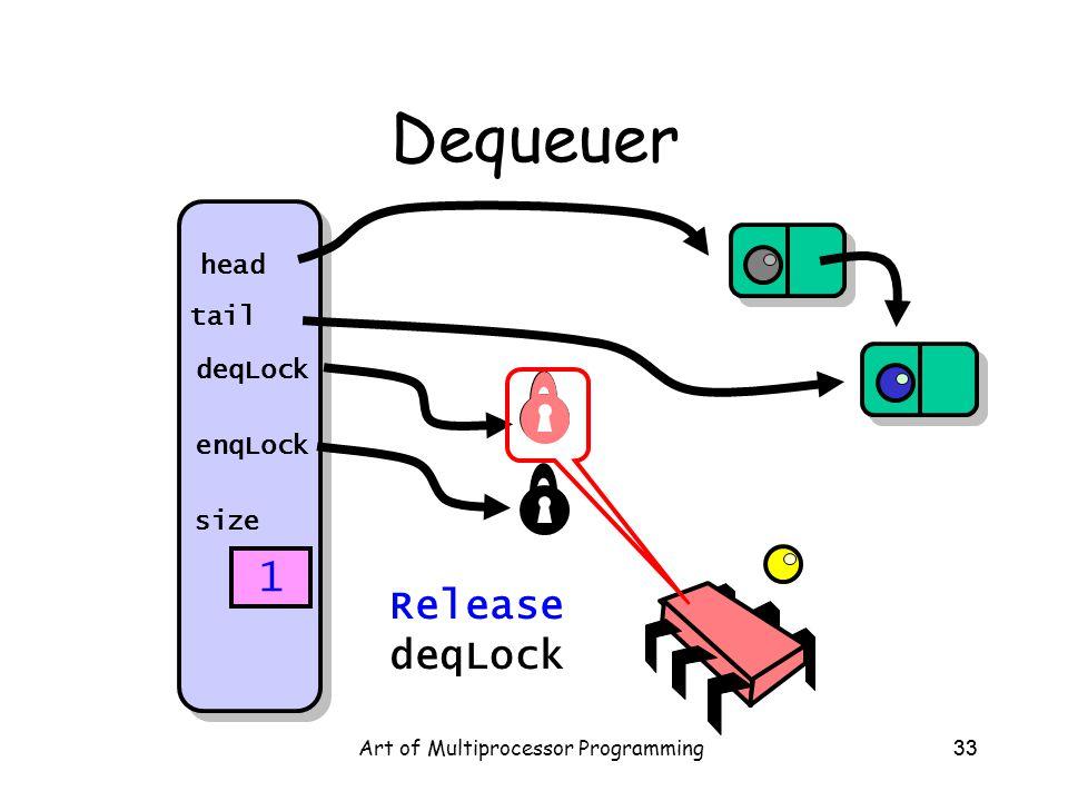 Art of Multiprocessor Programming33 Dequeuer head tail deqLock enqLock size 1 Release deqLock