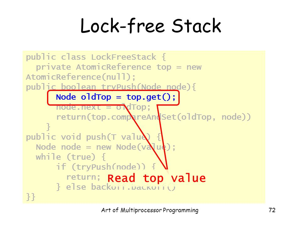 Art of Multiprocessor Programming72 public class LockFreeStack { private AtomicReference top = new AtomicReference(null); public boolean tryPush(Node node){ Node oldTop = top.get(); node.next = oldTop; return(top.compareAndSet(oldTop, node)) } public void push(T value) { Node node = new Node(value); while (true) { if (tryPush(node)) { return; } else backoff.backoff() }} Lock-free Stack Read top value