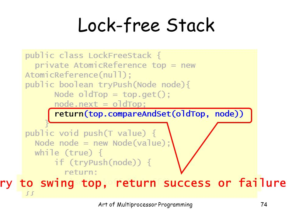 Art of Multiprocessor Programming74 public class LockFreeStack { private AtomicReference top = new AtomicReference(null); public boolean tryPush(Node node){ Node oldTop = top.get(); node.next = oldTop; return(top.compareAndSet(oldTop, node)) } public void push(T value) { Node node = new Node(value); while (true) { if (tryPush(node)) { return; } else backoff.backoff() }} Lock-free Stack Try to swing top, return success or failure