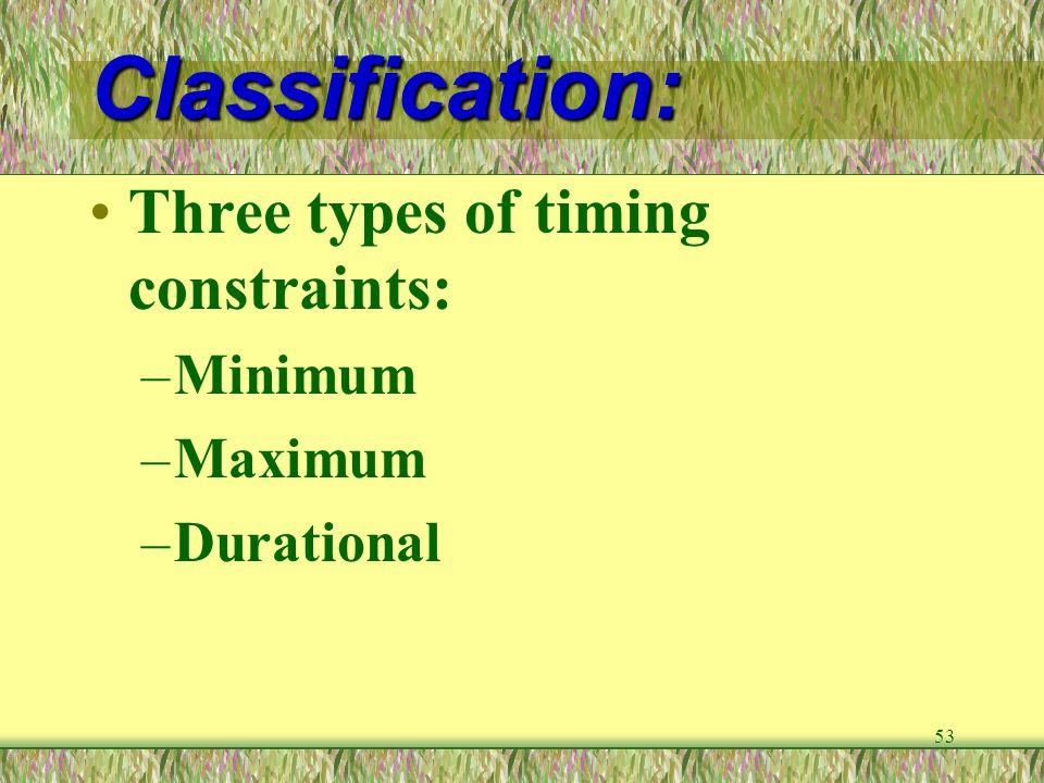 53 Classification: Three types of timing constraints: –Minimum –Maximum –Durational