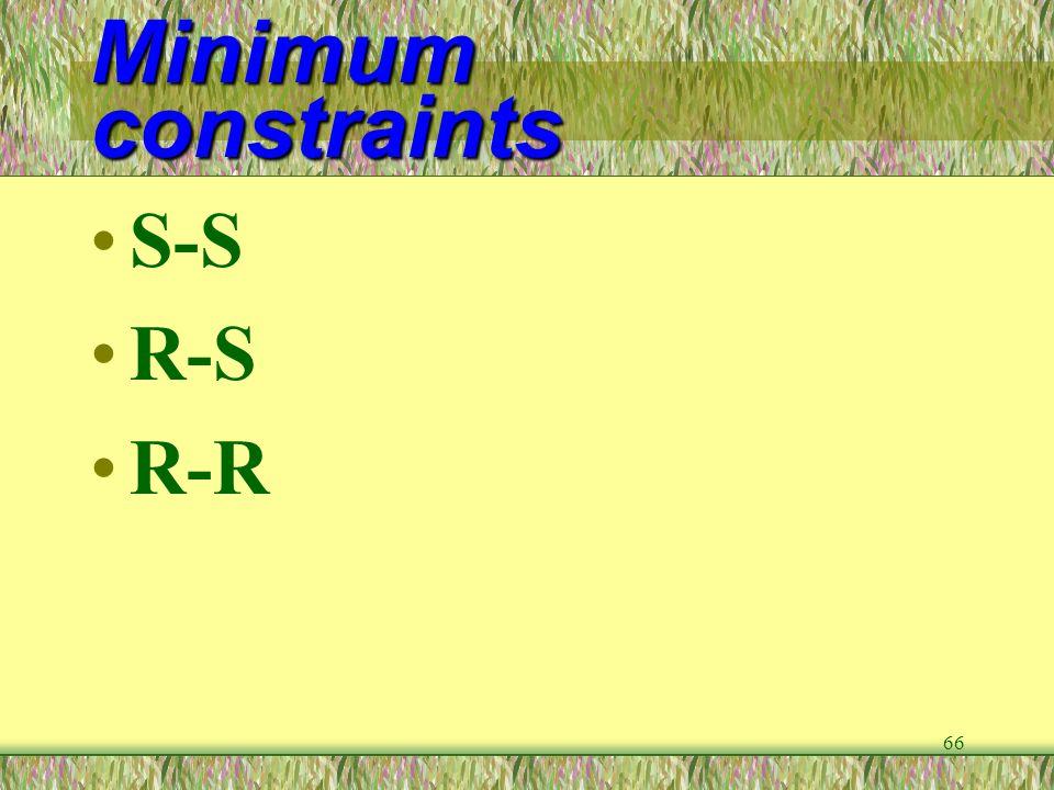 66 Minimum constraints S-S R-S R-R