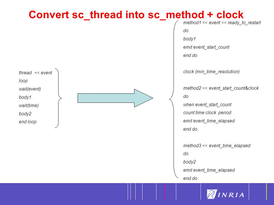 Convert sc_thread into sc_method + clock 24 thread << event loop wait(event) body1 wait(time) body2 end loop method1 << event << ready_to_restart do body1 emit event_start_count end do clock (min_time_resolution) method2 << event_start_count&clock do when event_start_count count time clock period emit event_time_elapsed end do method3 << event_time_elapsed do body2 emit event_time_elapsed end do