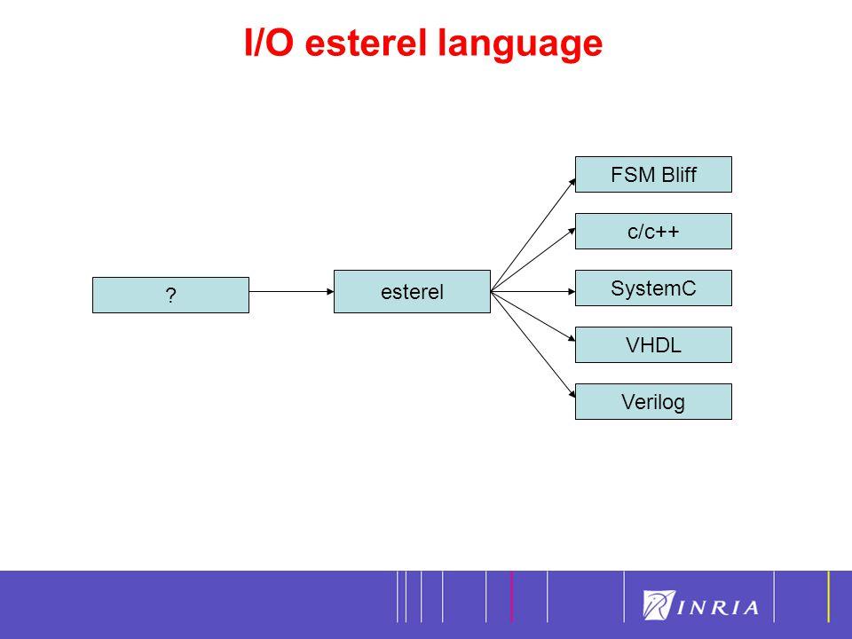I/O esterel language 26 esterel c/c++ SystemC Verilog VHDL FSM Bliff ?
