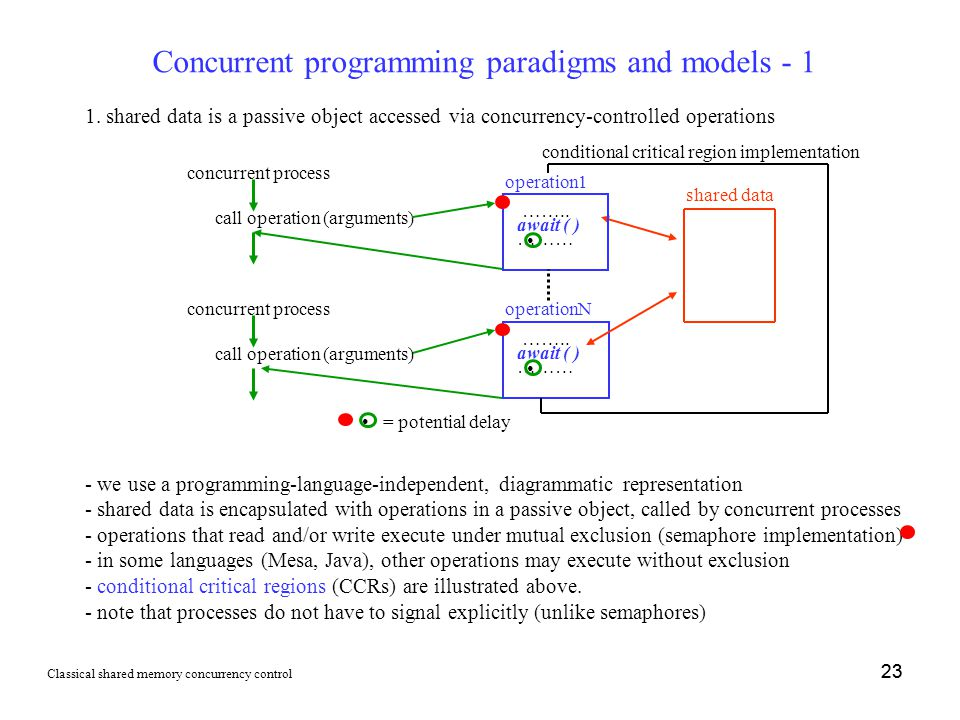23 Concurrent programming paradigms and models - 1 1.