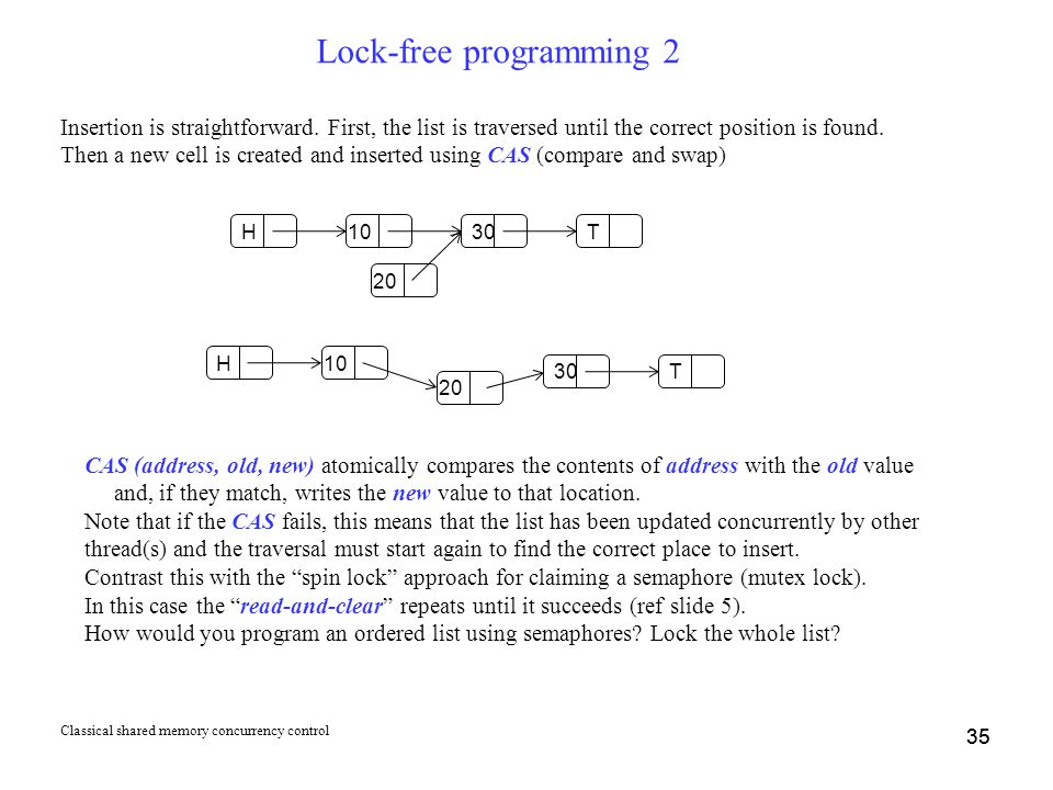 35 Lock-free programming 2 35 Insertion is straightforward. First, the list is traversed until the correct position is found. Then a new cell is creat