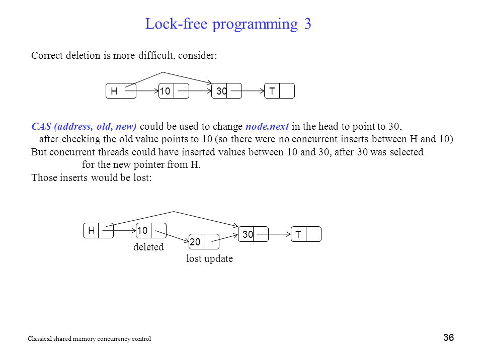 36 Lock-free programming 3 36 lost update H1030T H10 30T 20 CAS (address, old, new) could be used to change node.next in the head to point to 30, afte