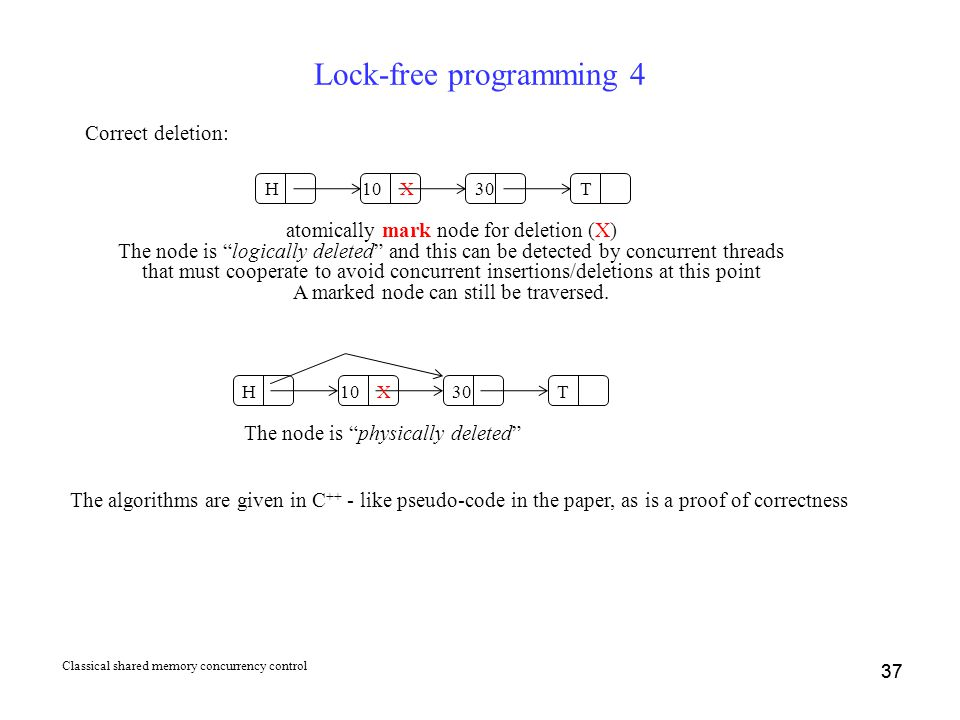 37 Lock-free programming 4 Correct deletion: 37 H1030TX atomically mark node for deletion (X) The node is logically deleted and this can be detected by concurrent threads that must cooperate to avoid concurrent insertions/deletions at this point A marked node can still be traversed.