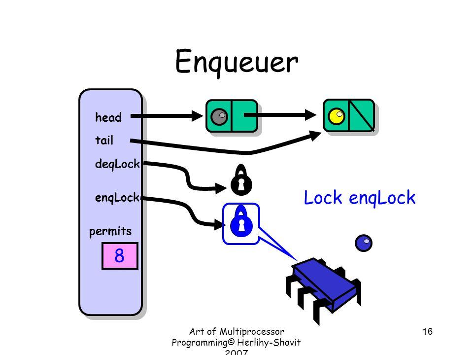 Art of Multiprocessor Programming© Herlihy-Shavit 2007 16 Enqueuer head tail deqLock enqLock permits 8 Lock enqLock