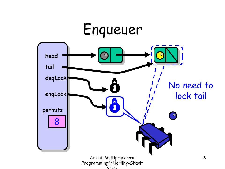 Art of Multiprocessor Programming© Herlihy-Shavit 2007 18 Enqueuer head tail deqLock enqLock permits 8 No need to lock tail