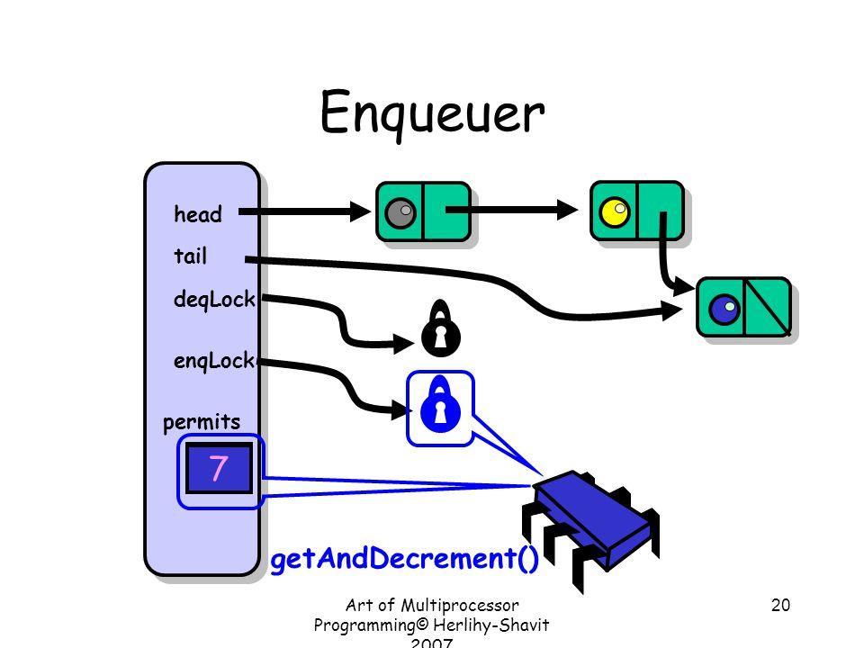 Art of Multiprocessor Programming© Herlihy-Shavit 2007 20 Enqueuer head tail deqLock enqLock permits 8 7 getAndDecrement()