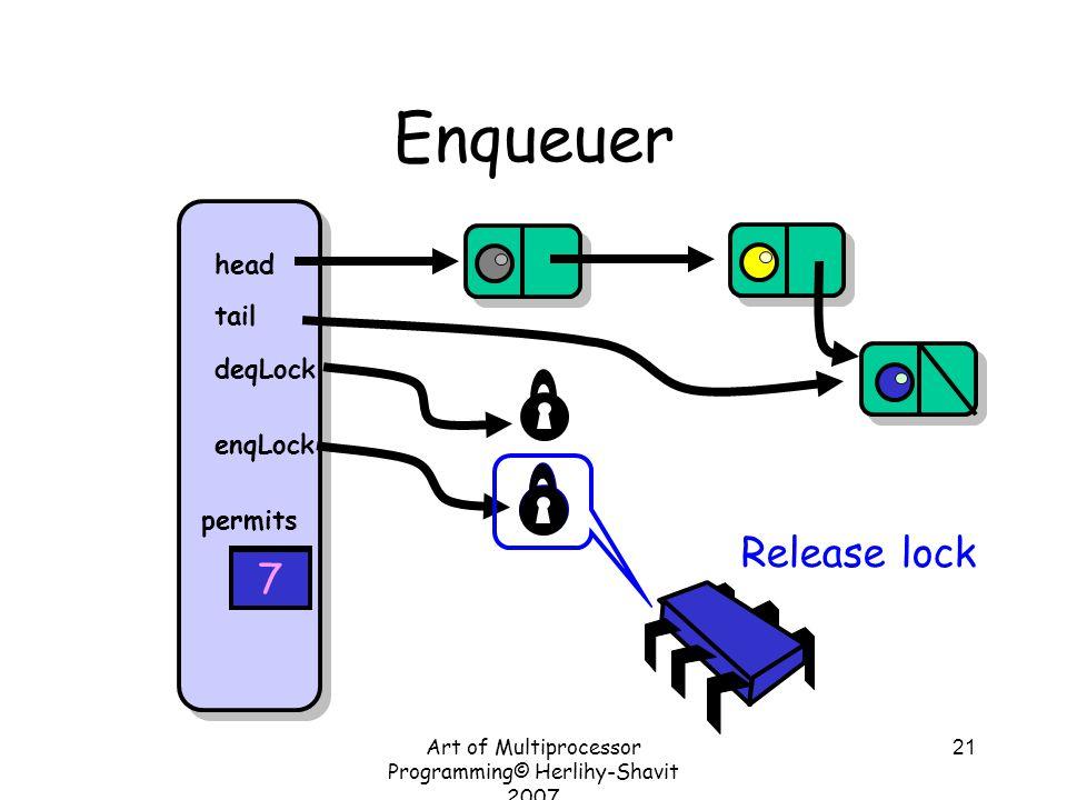 Art of Multiprocessor Programming© Herlihy-Shavit 2007 21 Enqueuer head tail deqLock enqLock permits 8 Release lock 7