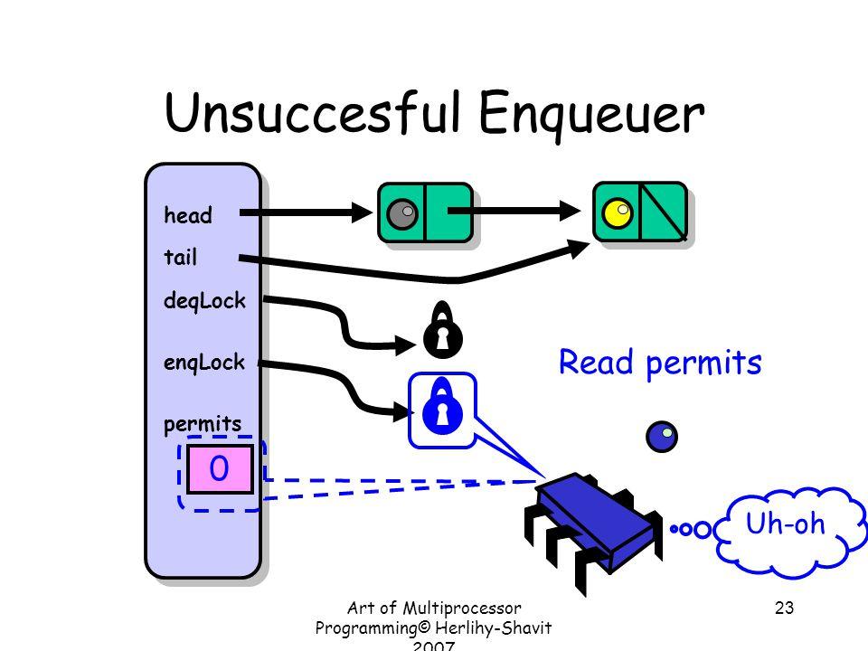 Art of Multiprocessor Programming© Herlihy-Shavit 2007 23 Unsuccesful Enqueuer head tail deqLock enqLock permits 0 Uh-oh Read permits