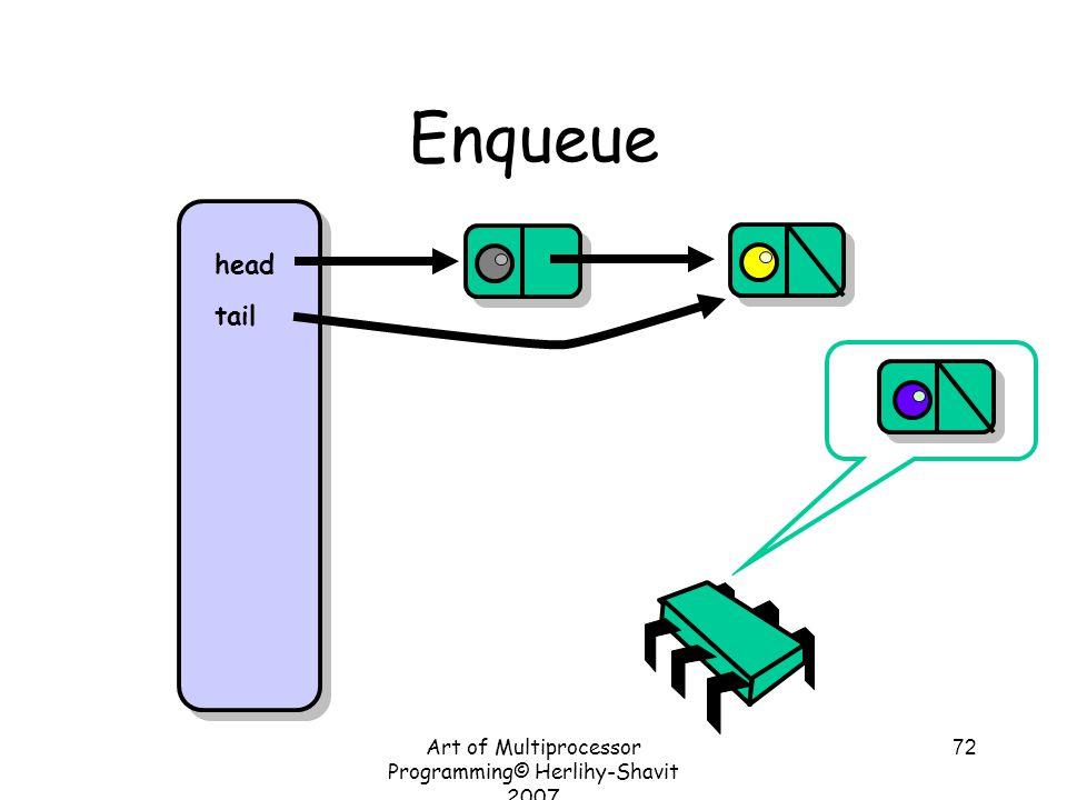 Art of Multiprocessor Programming© Herlihy-Shavit 2007 72 Enqueue head tail