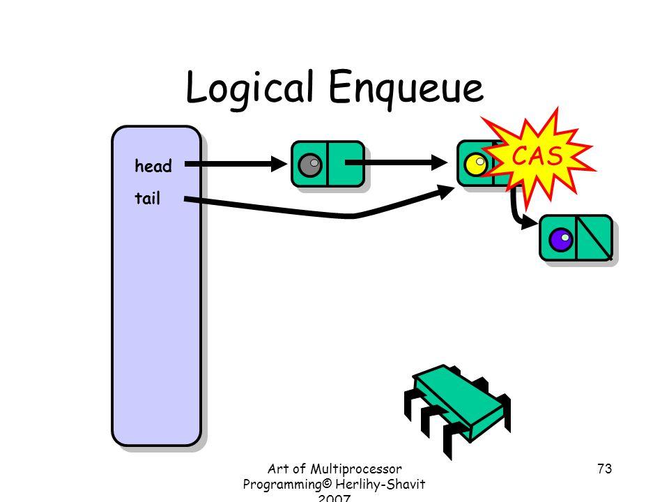 Art of Multiprocessor Programming© Herlihy-Shavit 2007 73 Logical Enqueue head tail CAS