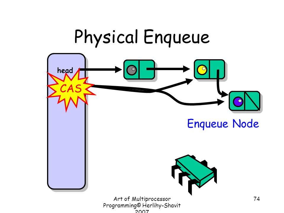 Art of Multiprocessor Programming© Herlihy-Shavit 2007 74 Physical Enqueue head tail Enqueue Node CAS
