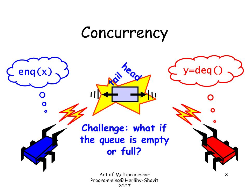 Art of Multiprocessor Programming© Herlihy-Shavit 2007 8 Concurrency enq(x) Challenge: what if the queue is empty or full? y=deq() tail head