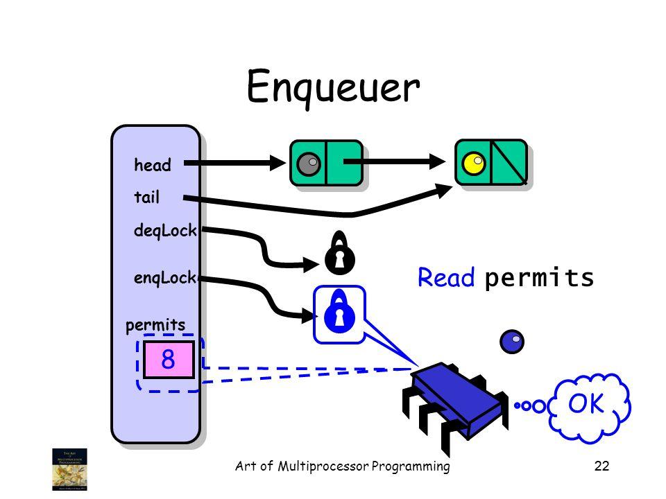 Art of Multiprocessor Programming22 Enqueuer head tail deqLock enqLock permits 8 Read permits OK