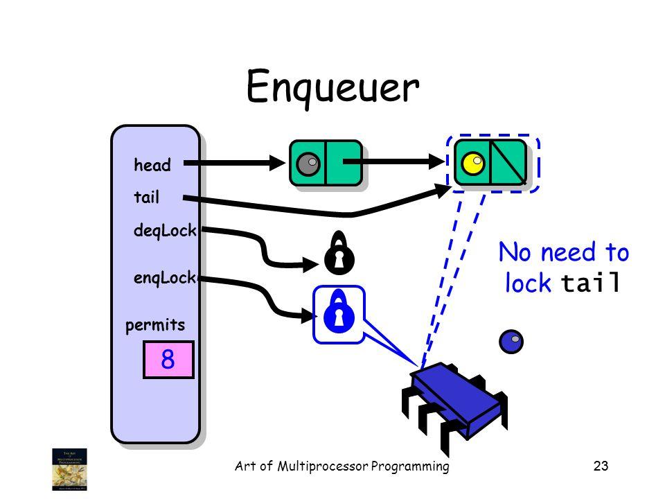 Art of Multiprocessor Programming23 Enqueuer head tail deqLock enqLock permits 8 No need to lock tail