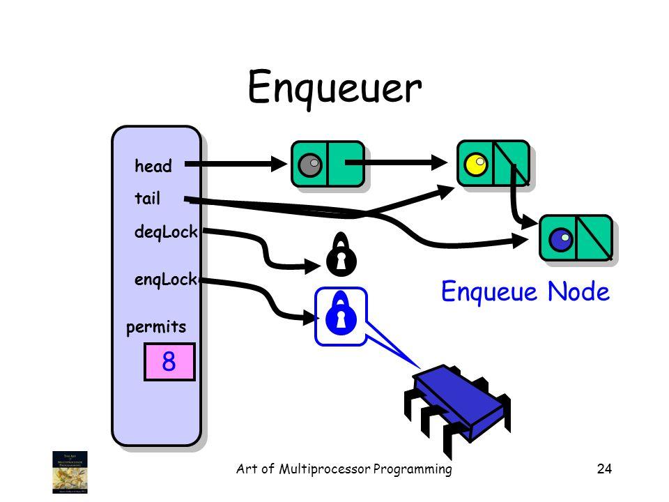 Art of Multiprocessor Programming24 Enqueuer head tail deqLock enqLock permits 8 Enqueue Node