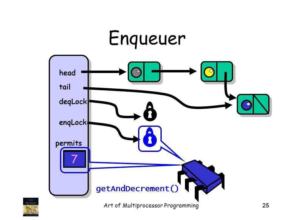 Art of Multiprocessor Programming25 Enqueuer head tail deqLock enqLock permits 8 7 getAndDecrement()