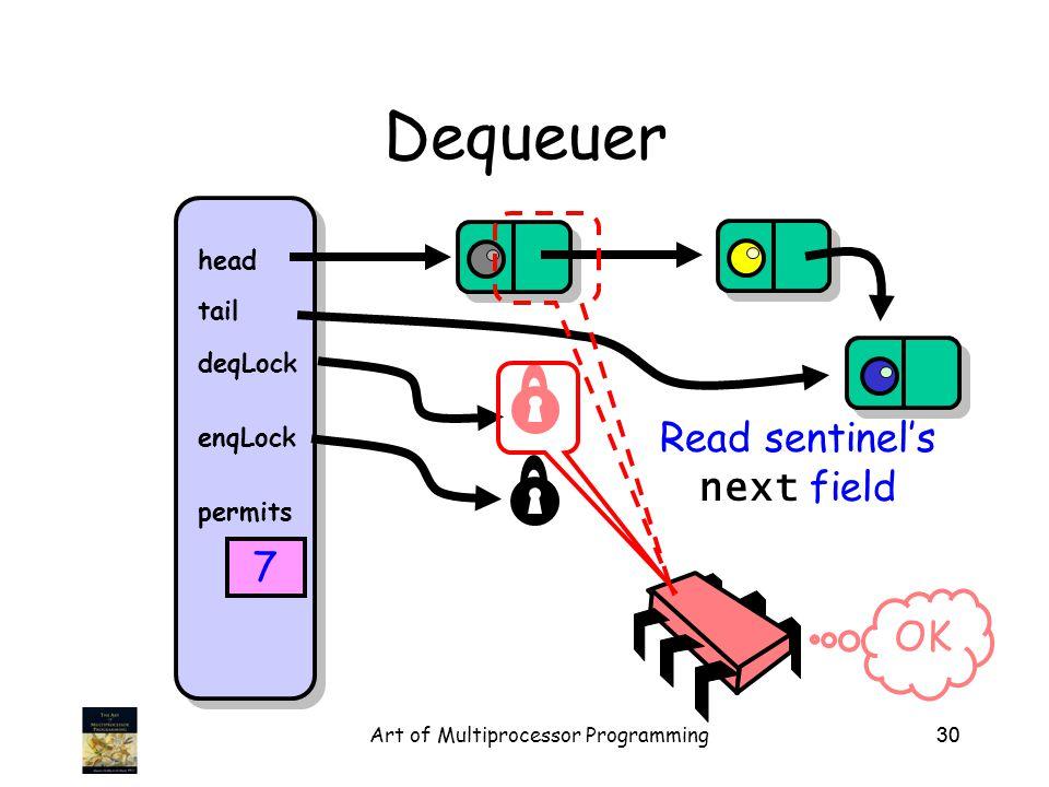Art of Multiprocessor Programming30 Dequeuer head tail deqLock enqLock permits 7 Read sentinel's next field OK