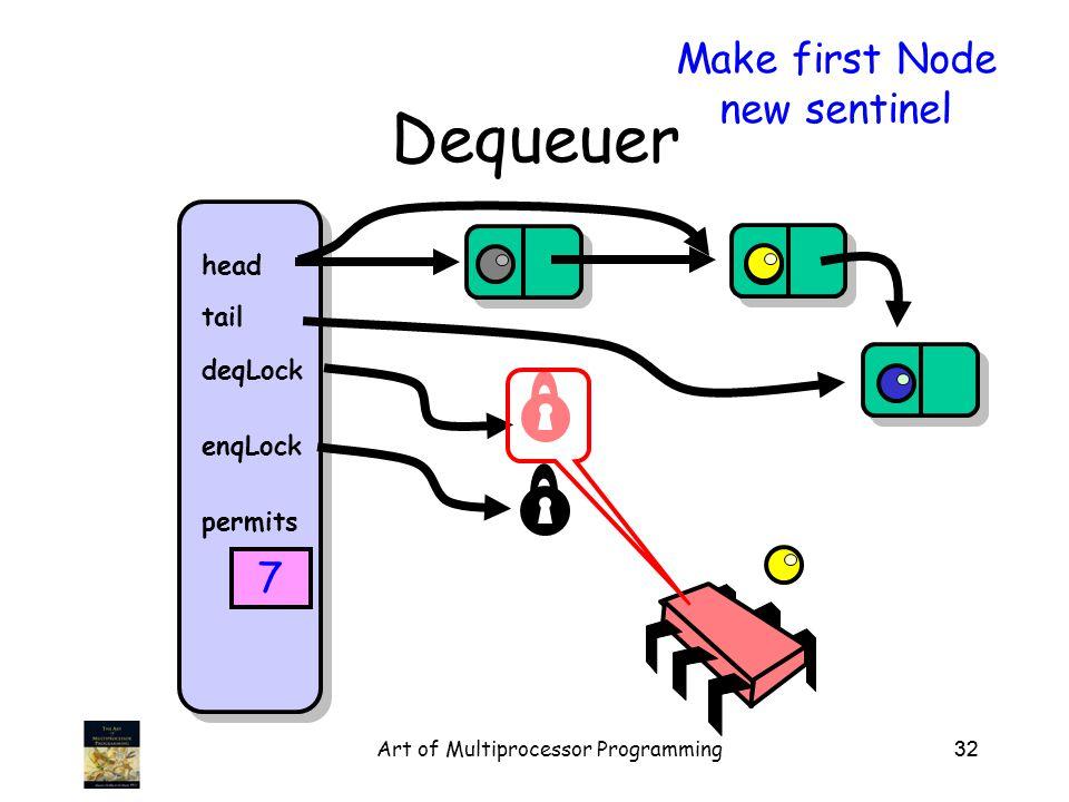 Art of Multiprocessor Programming32 Dequeuer head tail deqLock enqLock permits 7 Make first Node new sentinel