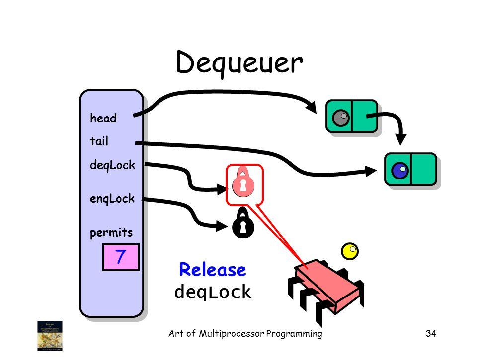Art of Multiprocessor Programming34 Dequeuer head tail deqLock enqLock permits 7 Release deqLock