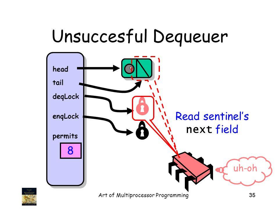 Art of Multiprocessor Programming35 Unsuccesful Dequeuer head tail deqLock enqLock permits 8 Read sentinel's next field uh-oh
