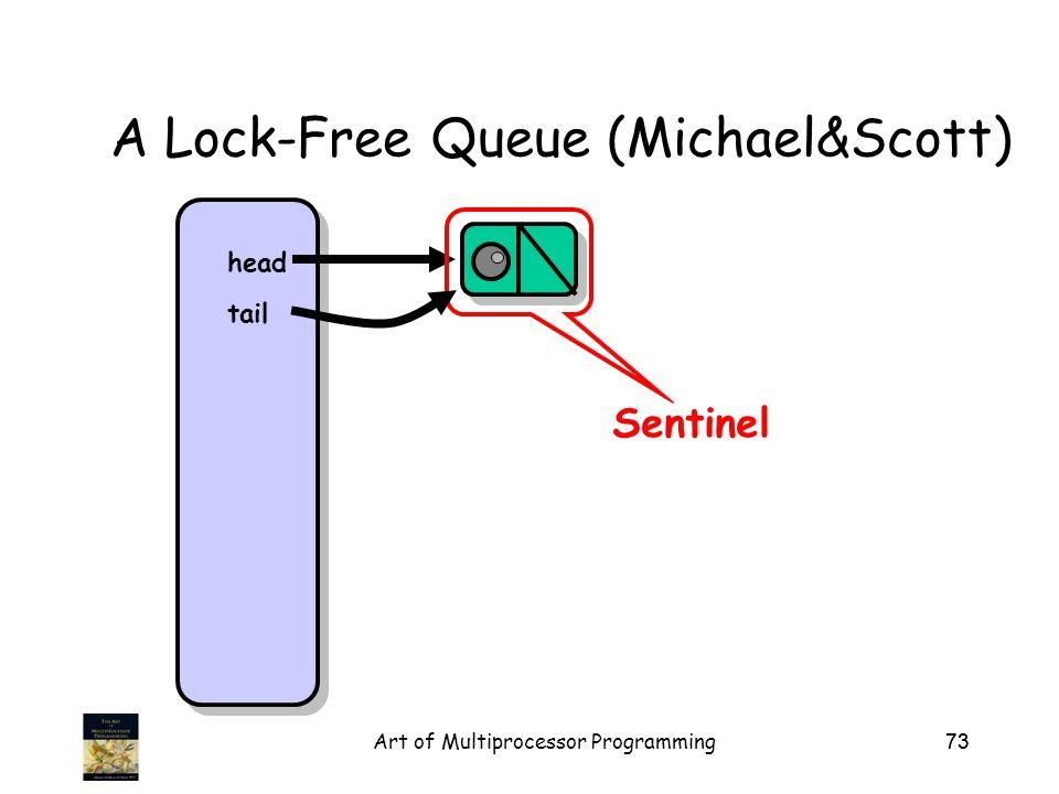 Art of Multiprocessor Programming73 A Lock-Free Queue (Michael&Scott) Sentinel head tail