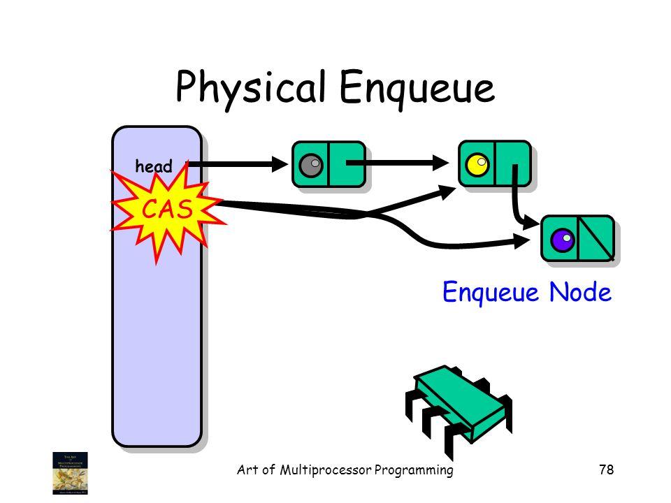 Art of Multiprocessor Programming78 Physical Enqueue head tail Enqueue Node CAS