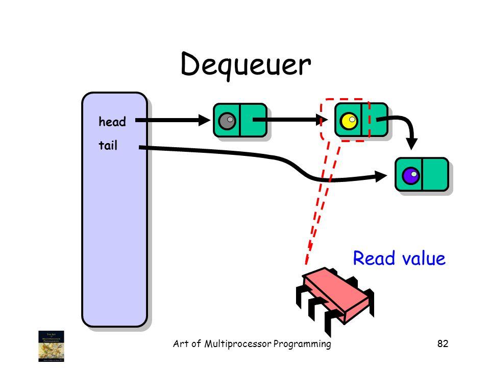 Art of Multiprocessor Programming82 Dequeuer head tail Read value