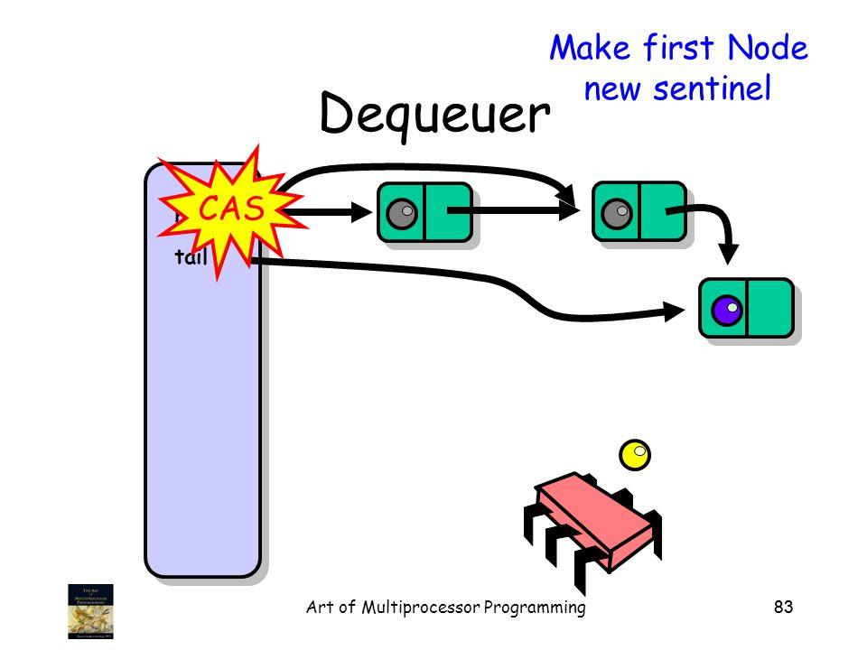 Art of Multiprocessor Programming83 Dequeuer head tail Make first Node new sentinel CAS