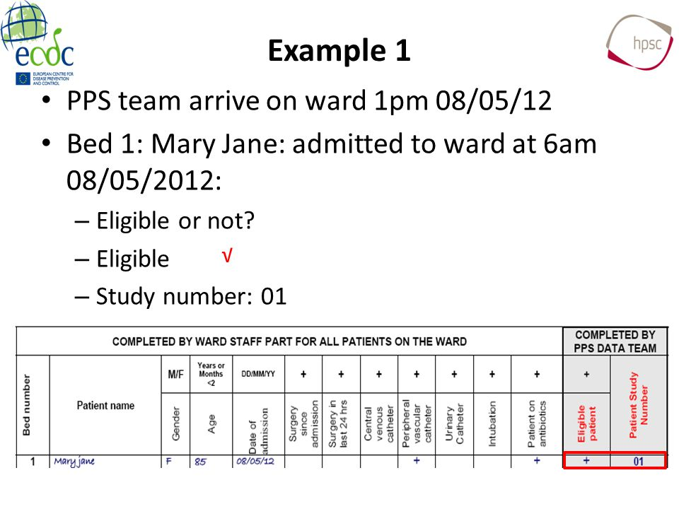 Example 1 PPS team arrive on ward 1pm 08/05/12 Bed 1: Mary Jane: admitted to ward at 6am 08/05/2012: – Eligible or not.