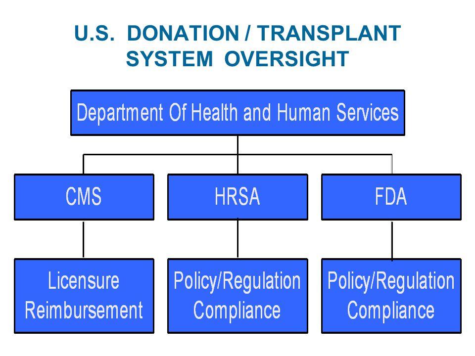U.S. DONATION / TRANSPLANT SYSTEM OVERSIGHT