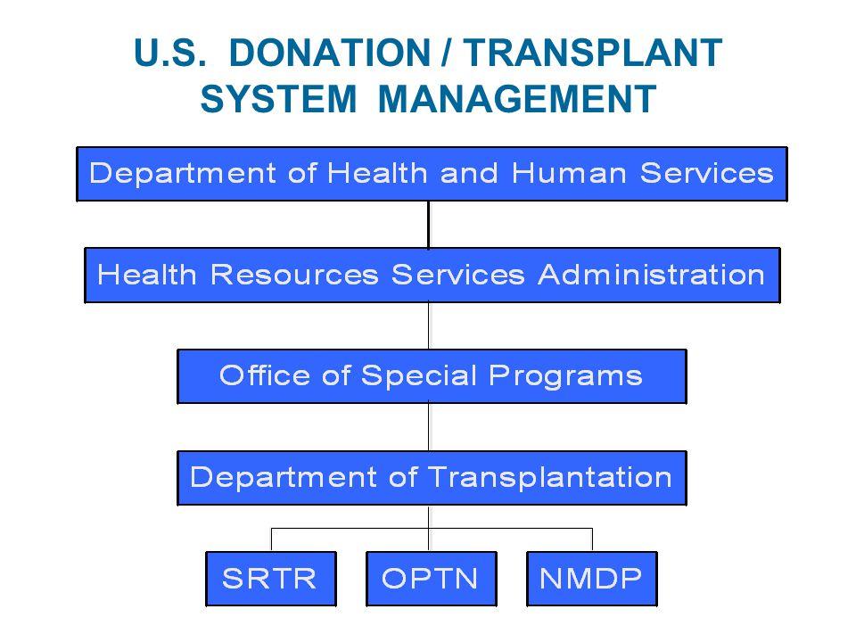 U.S. DONATION / TRANSPLANT SYSTEM MANAGEMENT