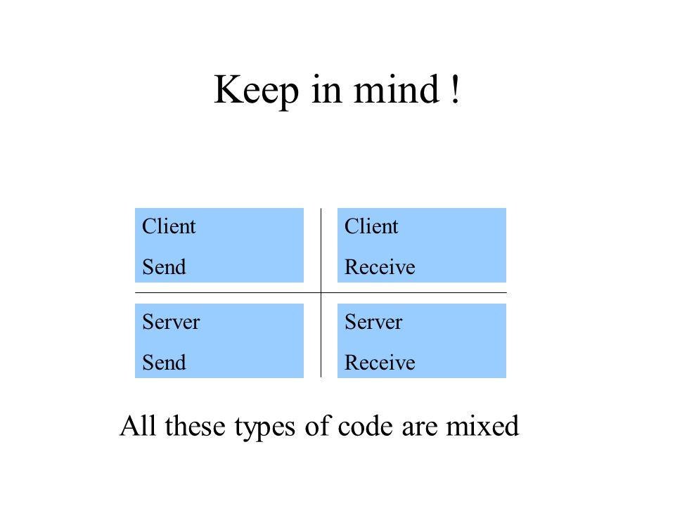 Keep in mind ! Client Send Server Send Server Receive Client Receive All these types of code are mixed