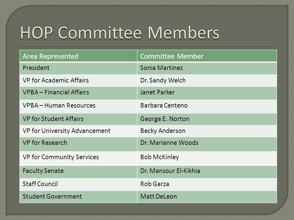 Area RepresentedCommittee Member PresidentSonia Martinez VP for Academic AffairsDr.