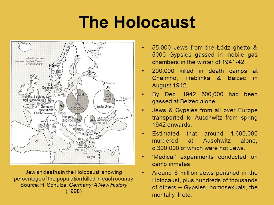 The Holocaust 55,000 Jews from the Łódz ghetto & 5000 Gypsies gassed in mobile gas chambers in the winter of 1941-42. 200,000 killed in death camps at