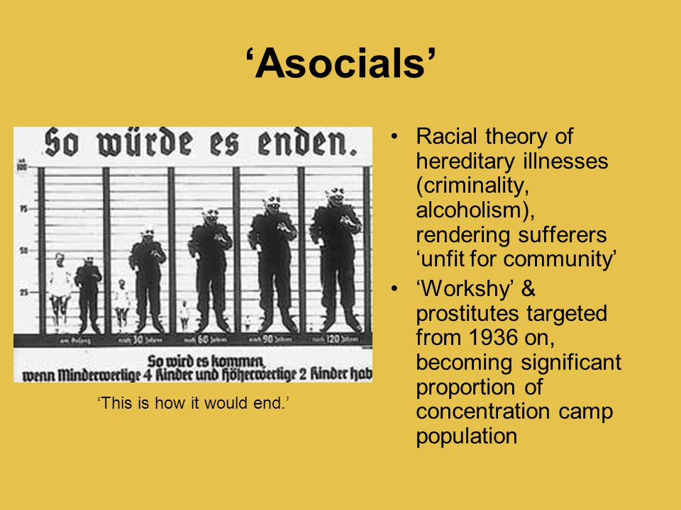 'Asocials' Racial theory of hereditary illnesses (criminality, alcoholism), rendering sufferers 'unfit for community' 'Workshy' & prostitutes targeted
