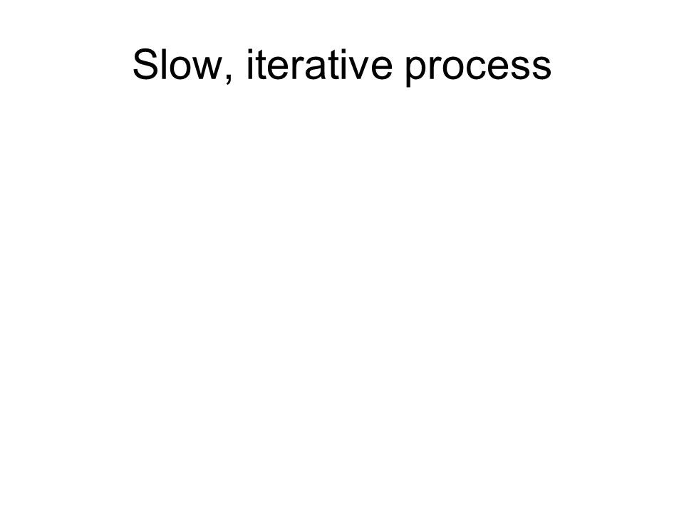 Slow, iterative process